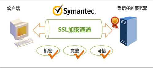 Symantec的ssl证书为什么那么贵