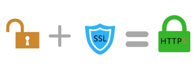 SSL证书申请安装